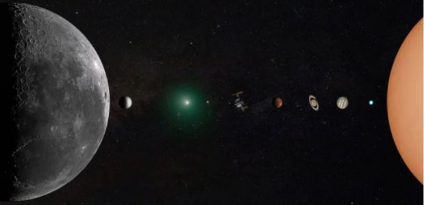 An Incredible Picture of Solar System